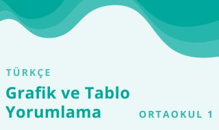 5. Sınıf Türkçe 20.Bölüm
